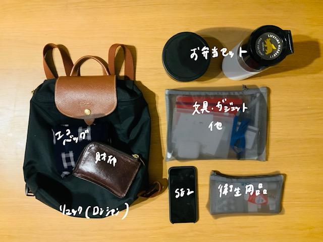 アラサーOL自転車通勤弁当持ちのバッグの中身